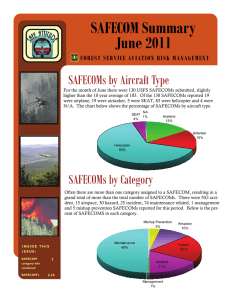 SAFECOM Summary June 2011 SAFECOMs by Aircraft Type FOREST SERVICE AVIATION RISK MANAGEMENT