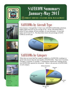 SAFECOM Summary January-May 2011 SAFECOMs by Aircraft Type FOREST SERVICE AVIATION RISK MANAGEMENT