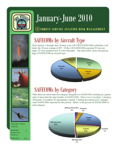 January-June 2010 SAFECOMs by Aircraft Type FOREST SERVICE AVIATION RISK MANAGEMENT