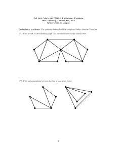 Fall 2015, Math 431: Week 5 Preliminary Problems Introduction to Graphs