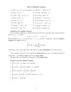 Table of indefinite integrals Definition of a definite integral ∫ .