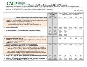 Phase-in  Schedule for Evidence under 2013 CAEP Standards