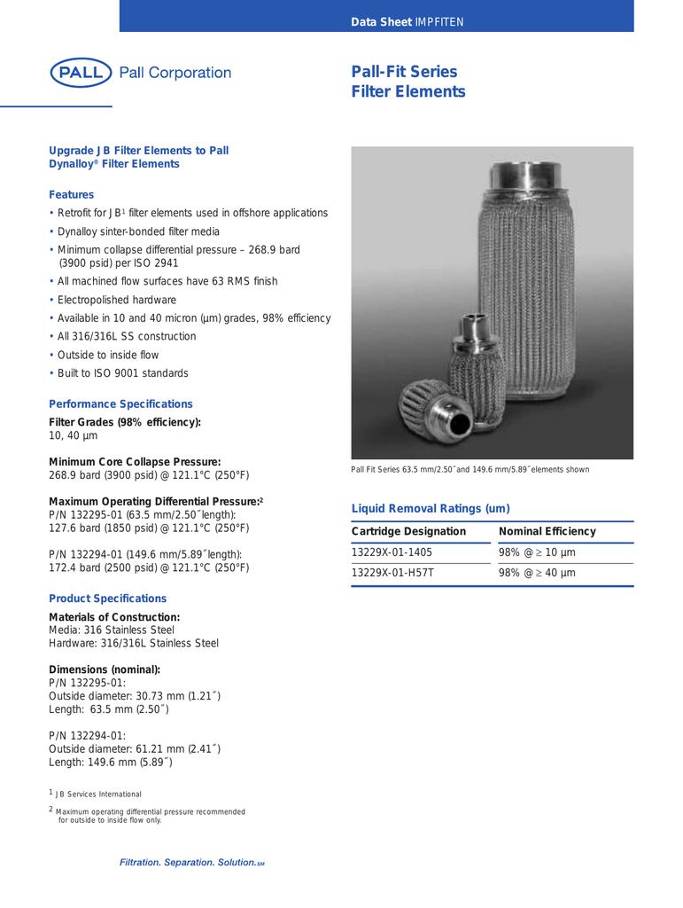 Pall-Fit Series Filter Elements Data Sheet
