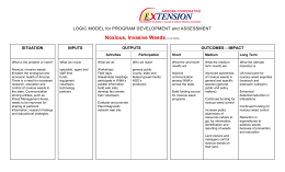 Noxious, Invasive Weeds LOGIC MODEL for PROGRAM DEVELOPMENT and ASSESSMENT SITUATION INPUTS