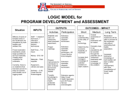 LOGIC MODEL for PROGRAM DEVELOPMENT and ASSESSMENT OUTPUTS