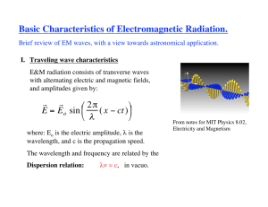 Basic Characteristics of Electromagnetic Radiation.