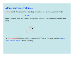 Atoms and spectral lines