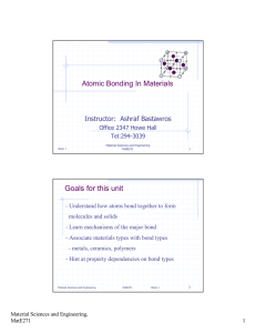 Goals for this unit Atomic Bonding In Materials Instructor:  Ashraf Bastawros
