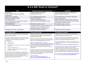Is it a Gift, Grant or Contract?  Gift Grant/Cooperative Agreement