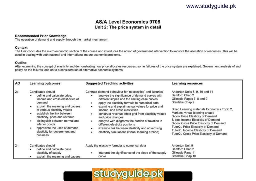 Www Studyguide Pk As A Level Economics 9708 Unit 2 The Price