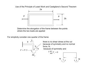 Use of the Principle of Least Work and Castigliano's Second... 2a P 2b