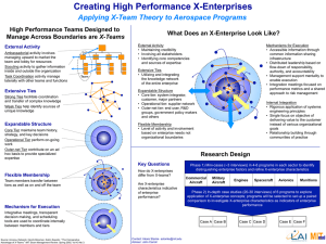Creating High Performance X-Enterprises Applying X-Team Theory to Aerospace Programs
