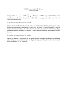 18.022 Recitation Quiz (with solutions) 22 September 2014 µ ¶