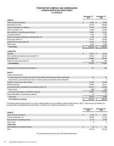 FORD MOTOR COMPANY AND SUBSIDIARIES CONSOLIDATED BALANCE SHEET (in millions)