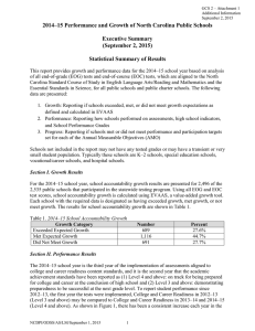 2014–15 Performance and Growth of North Carolina Public Schools Executive Summary