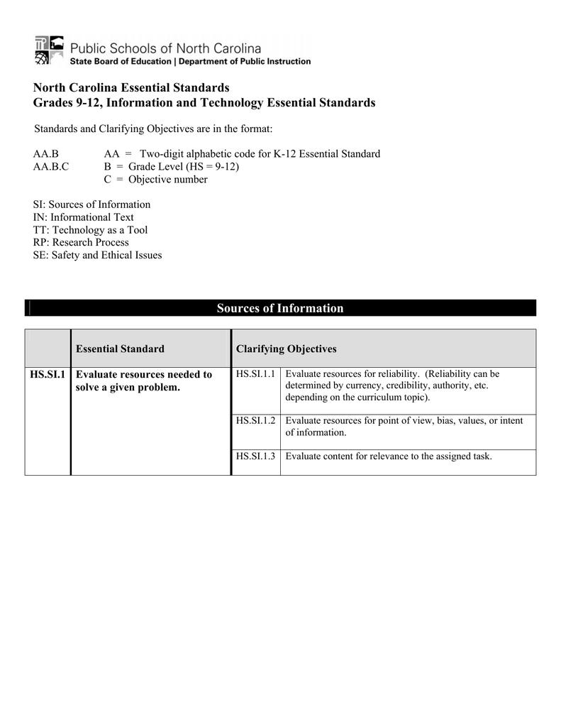 ecd0198979 North Carolina Essential Standards Grades 9-12