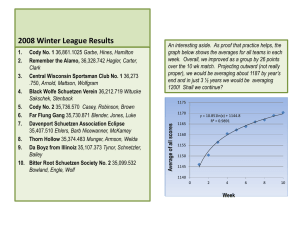2008 Winter League Results