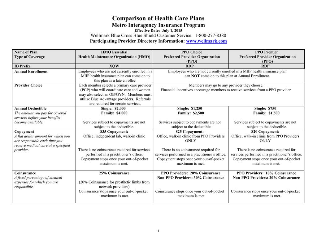 Comparison Of Health Care Plans Metro Interagency Insurance Program