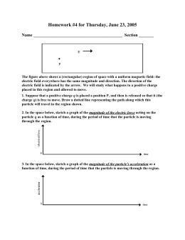 how to write an introductory paragraph elementary school