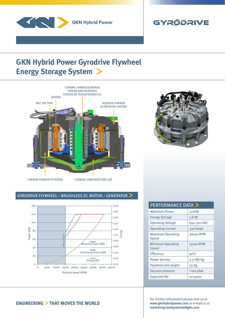 GKN Hybrid Power Gyrodrive Flywheel Energy Storage System
