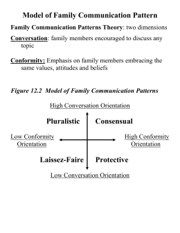 Model of Family Communication Pattern Pluralistic Consensual