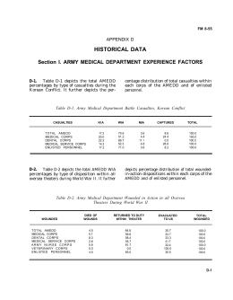 HISTORICAL DATA Section I. ARMY MEDICAL DEPARTMENT EXPERIENCE FACTORS APPENDIX D