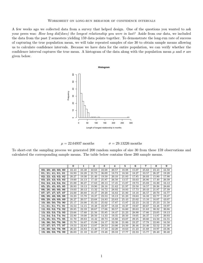 worksheet Confidence Interval Worksheet worksheet on long run behavior of confidence intervals