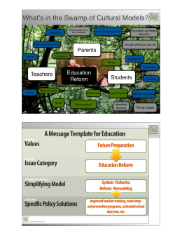 A Message Template for Education Values Issue Category Simplifying Model