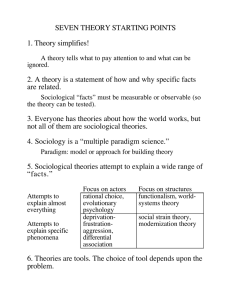 SEVEN THEORY STARTING POINTS 1. Theory simplifies!