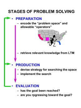 STAGES OF PROBLEM SOLVING PREPARATION PRODUCTION