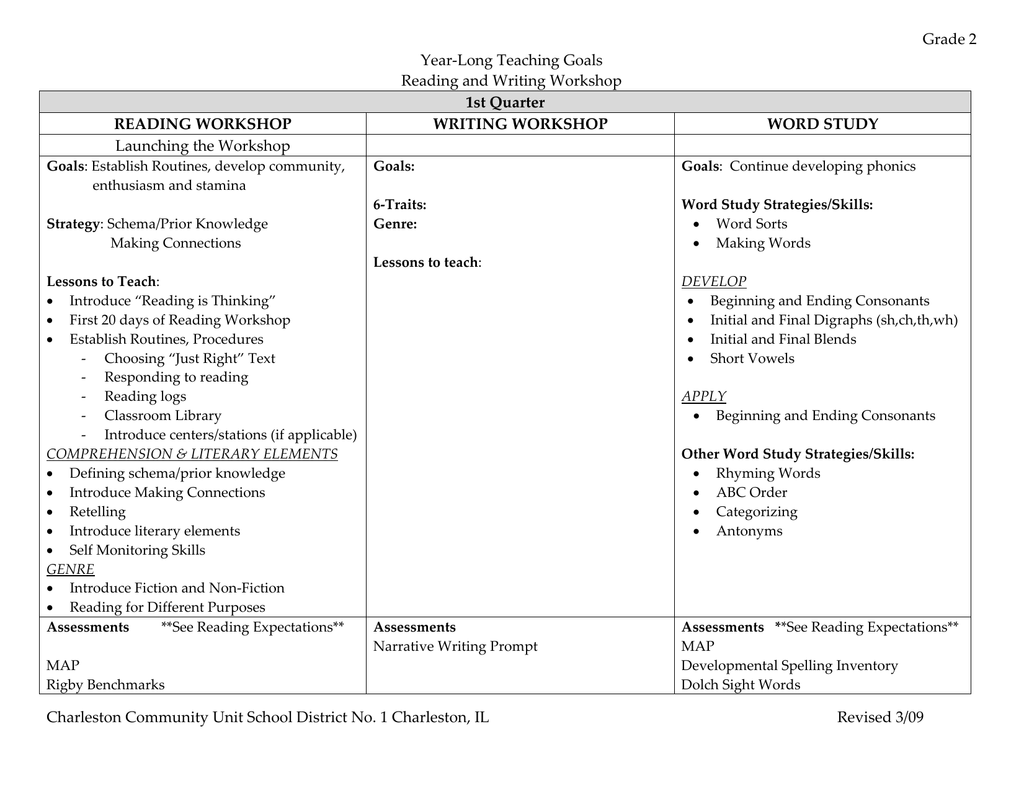 Grade 2 Year‐Long Teaching Goals Reading and Writing