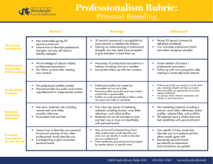 Professionalism Rubric: Personal Branding Novice Average