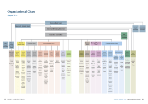 Organisational Chart August 2014 Reserve Bank Board Payments System Board