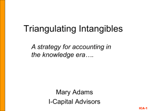 Triangulating Intangibles Mary Adams I-Capital Advisors A strategy for accounting in