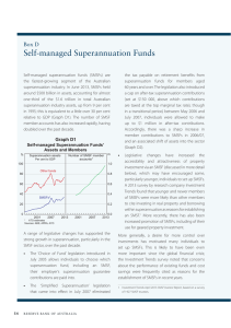 Self-managed Superannuation Funds Box D