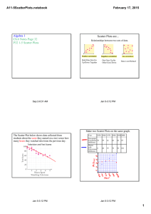 A11­5ScatterPlots.notebook February 17, 2015 Algebra 1 Ch.6 Notes Page 32