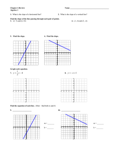 Chapter 6 Review  Name _________________________________________ Algebra 1