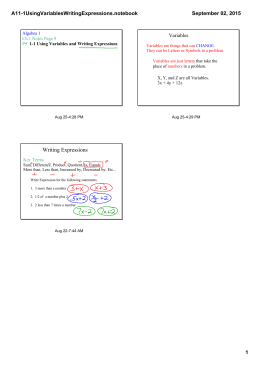 A11­1UsingVariablesWritingExpressions.notebook September 02, 2015 Variables Algebra 1