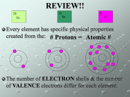 REVIEW!! # Protons = Atomic # Every element has specific physical properties