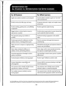 DIFFERENTIATION FOR ALL STUDENTS VS. DIFFERENTIATION FOR GIFTED LEARNERS