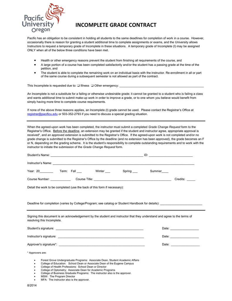 Help me write best creative essay