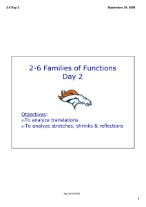 2­6 Families of Functions Day 2 Objectives: To analyze translations