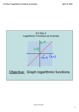 Objective:  Graph logarithmic functions. 8­3 Day 2 Logarithmic Functions as Inverses 8­3 Day 2 Logarithmic Functions as Inverses