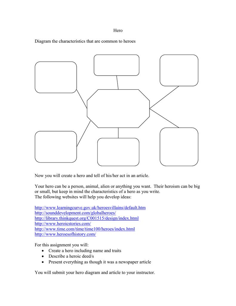 Diagram Of Hero - Wiring Diagram Ops