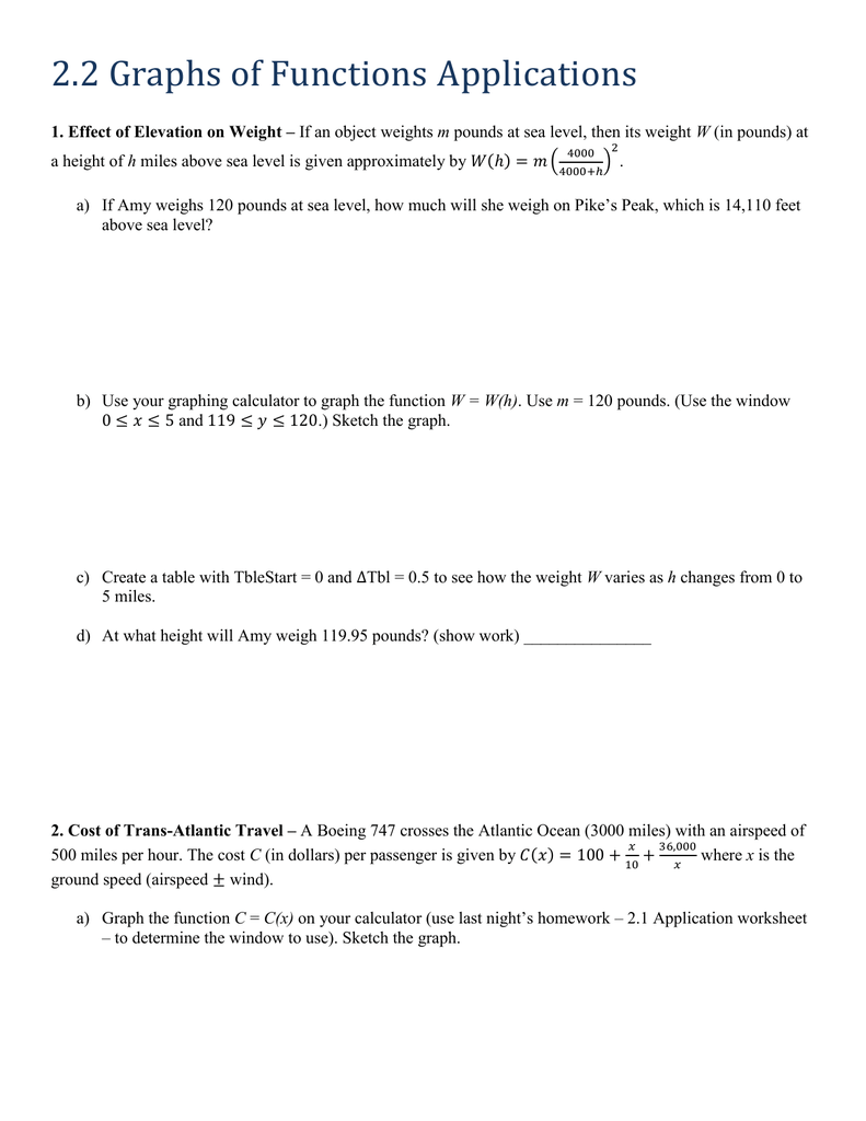 Graphs Of Functions Applications - Above sea level calculator