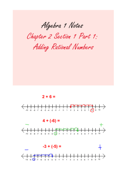 Algebra 1 Notes Chapter 2 Section 1 Part 1: Adding Rational Numbers 2 + 6 =