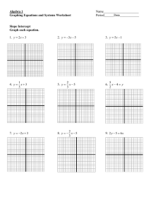Algebra 1 Graphing Equations and Systems Worksheet  Slope Intercept