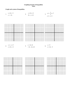 Graphing Systems of Inequalities Notes  Graph each system of inequalities.