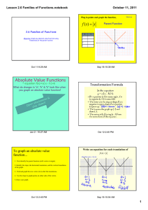 Absolute Value Functions Transformation Formula Lesson 2.6 Families of Functions.notebook October 11, 2011