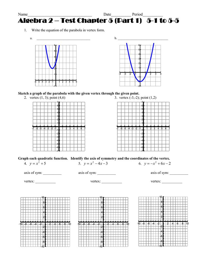 Y=x^2 4x 4